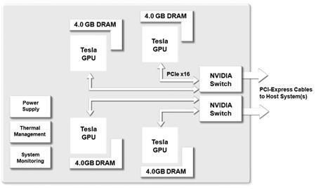 graphic-server1